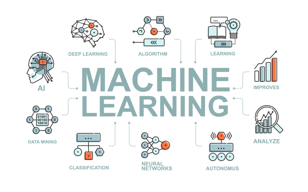 Machine Learning Success: How-To for Executives